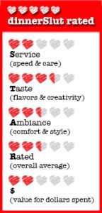 HeartsZinc