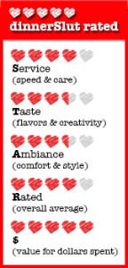 HeartsMilos